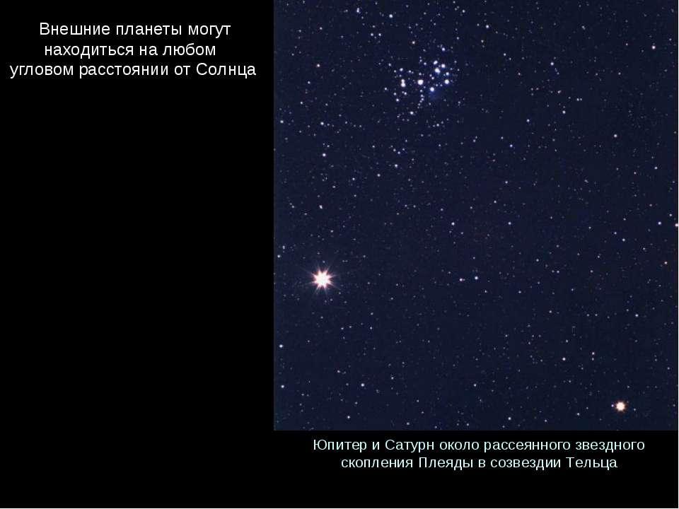 Внешниепланетымогут находитьсяналюбом угловомрасстоянииотСолнца Юпи...