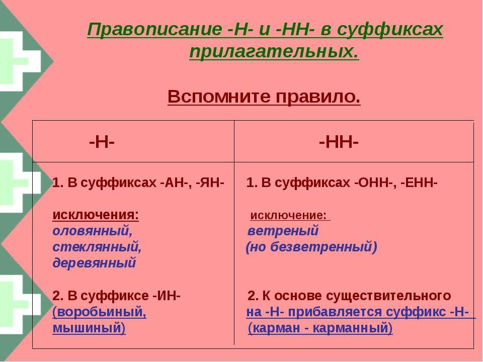 Правописание -Н- и -НН- в суффиксах прилагательных. Вспомните правило. -Н- -Н...
