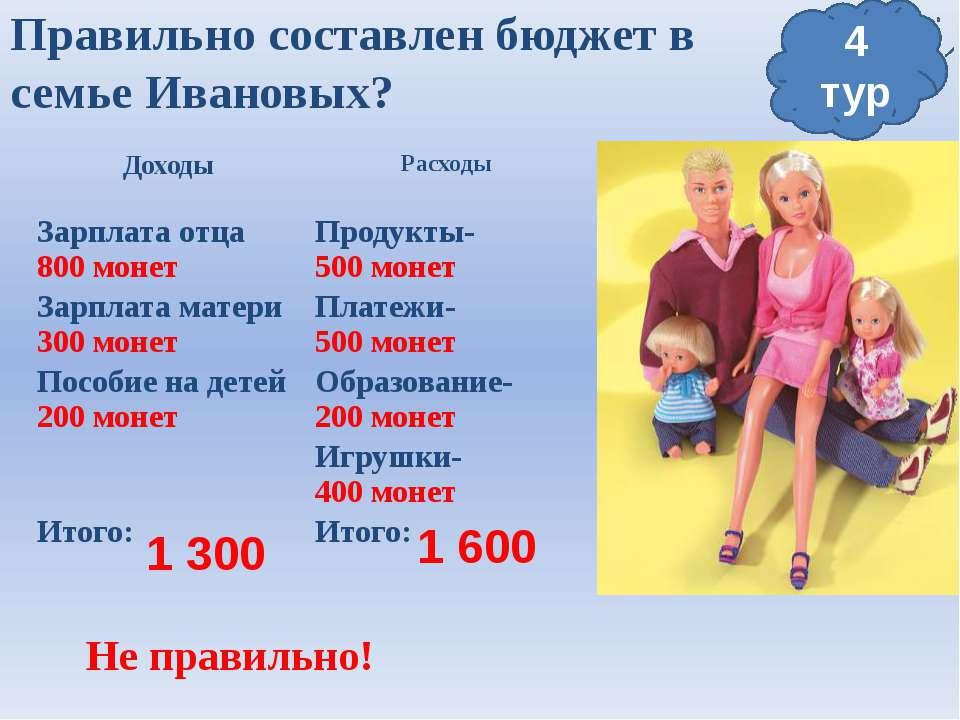 Правильно составлен бюджет в семье Ивановых?