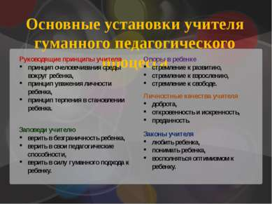 Основные установки учителя гуманного педагогического процесса Опоры в ребенке...