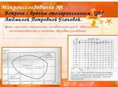 Микроисследование №1 Цель: изучение слышимости человеческого уха в зависимост...
