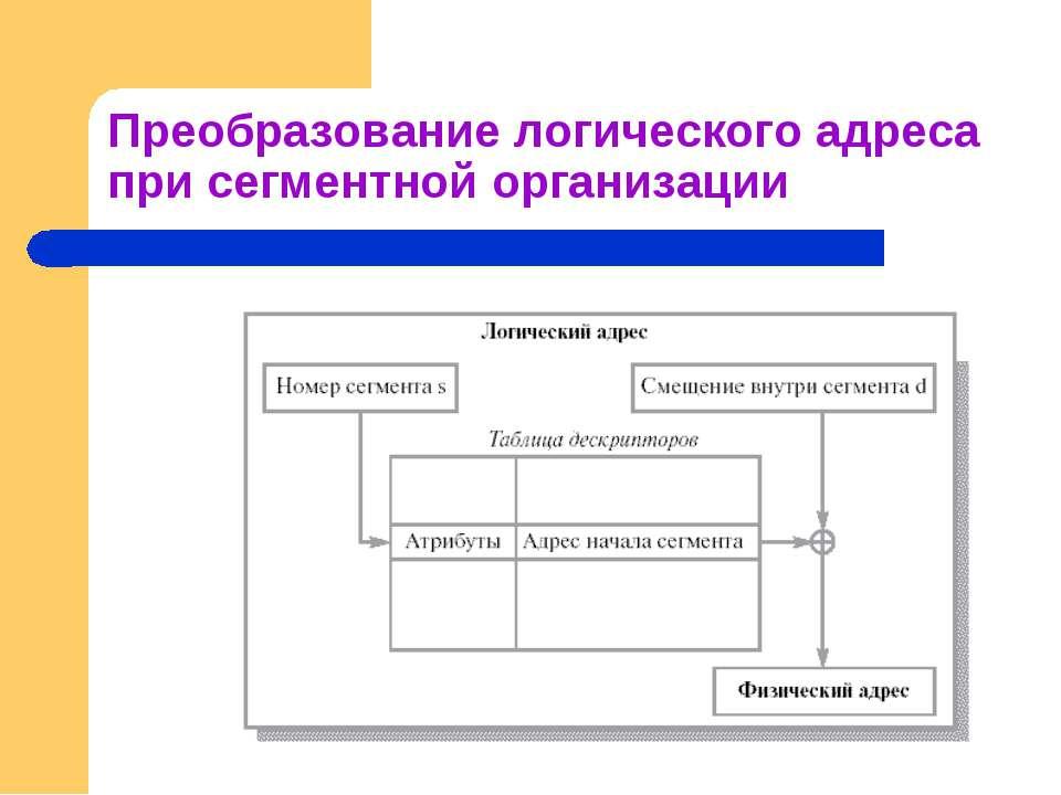 Преобразование логического адреса при сегментной организации