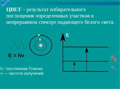 Е = hv h - постоянная Планка v — частота излучения ЦВЕТ – результат избирател...