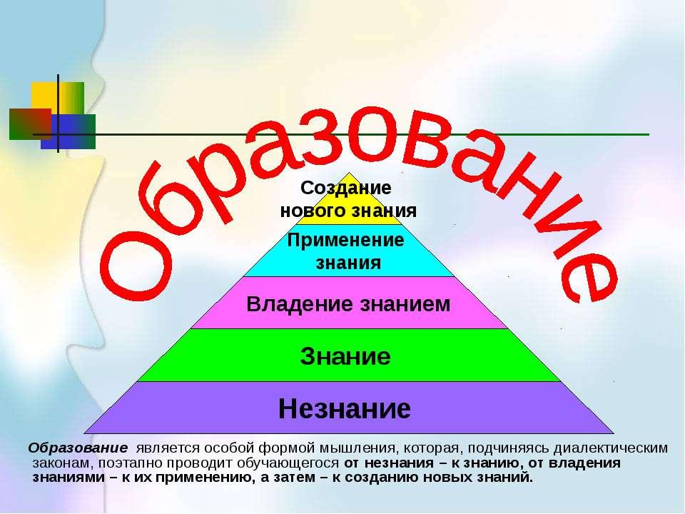 Образование является особой формой мышления, которая, подчиняясь диалектическ...