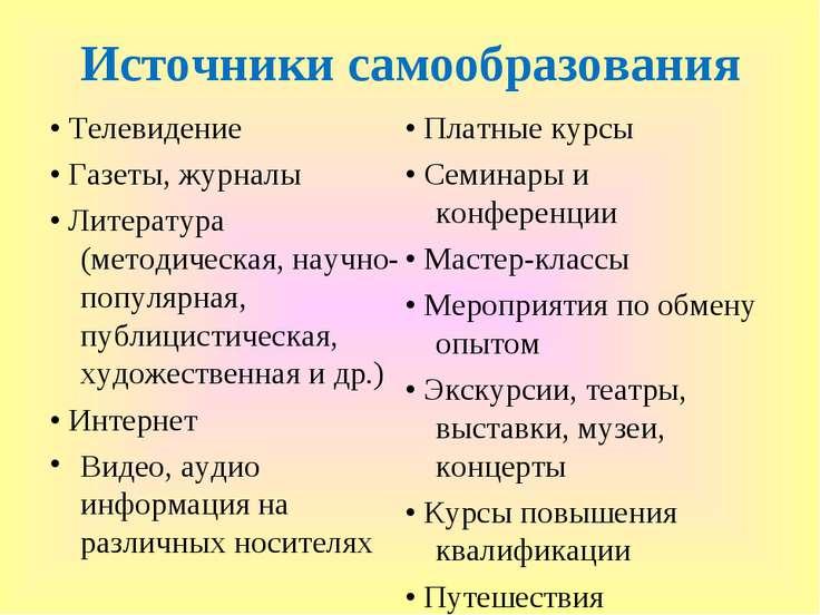 Источники самообразования • Телевидение • Газеты, журналы • Литература (мет...