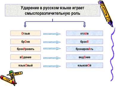Ударение в русском языке играет смыслоразличительную роль Отзыв отзЫв брОня б...