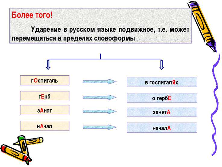 Более того! Ударение в русском языке подвижное, т.е. может перемещаться в пре...
