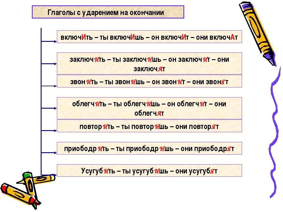 Глаголы с ударением на окончании включИть – ты включИшь – он включИт – они вк...