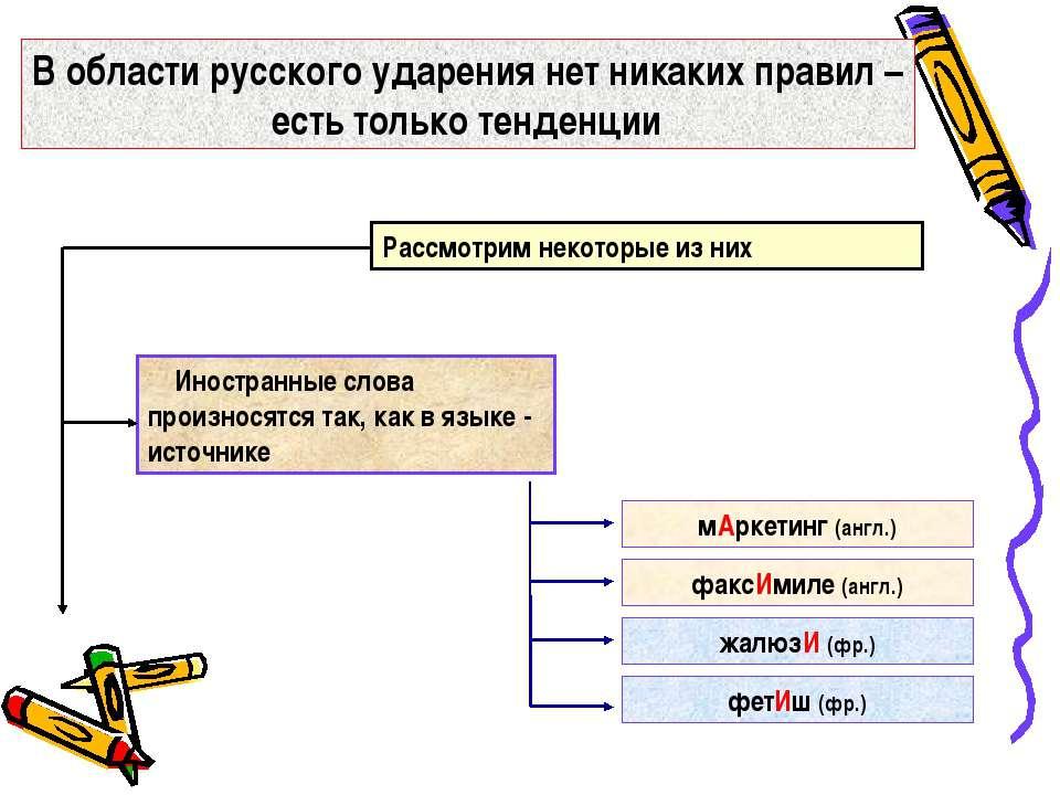 В области русского ударения нет никаких правил – есть только тенденции Иностр...