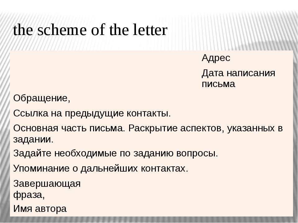 the scheme of the letter Адрес Дата написания письма Обращение, Ссылка на пре...