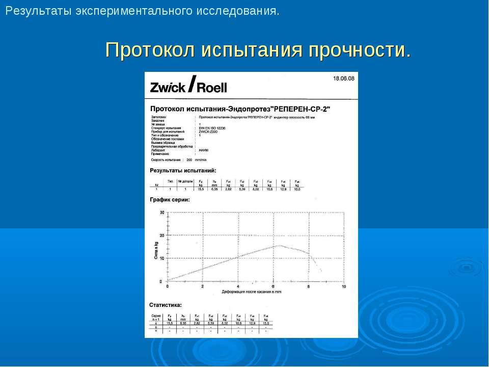 Протокол испытания прочности. Результаты экспериментального исследования.