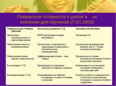 Показатели готовности к школе и их значение для обучения (ГОС 2008) Универсал...