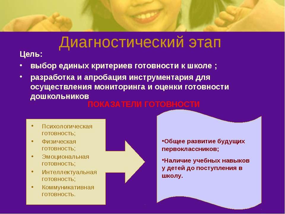 Диагностический этап Цель: выбор единых критериев готовности к школе ; разраб...