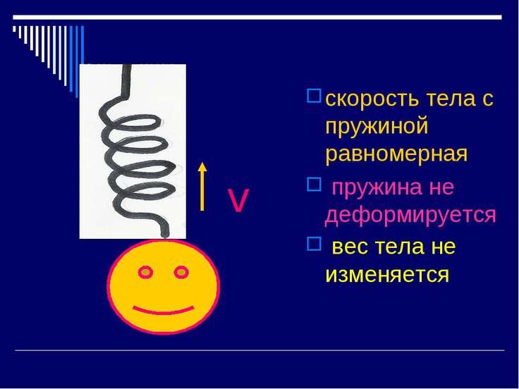 скорость тела с пружиной равномерная пружина не деформируется вес тела не изм...