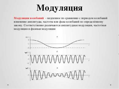 Модуляция Модуляция колебаний - медленное по сравнению с периодом колебаний ...