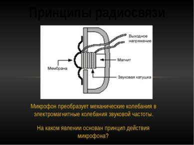 Принципы радиосвязи Микрофон преобразует механические колебания в электромагн...