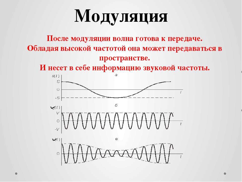 Модуляция После модуляции волна готова к передаче. Обладая высокой частотой о...