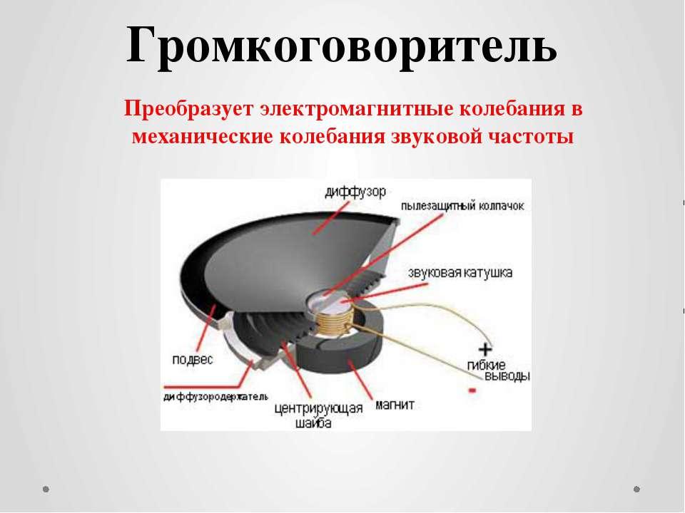 Громкоговоритель Преобразует электромагнитные колебания в механические колеба...