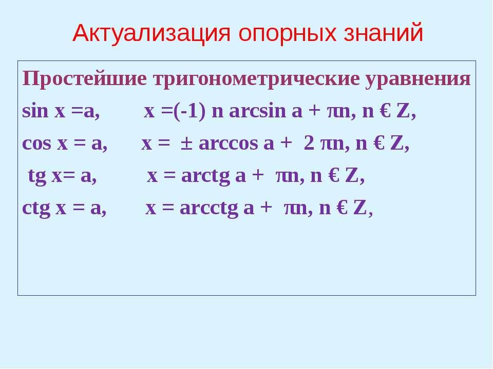 Актуализация опорных знаний Простейшие тригонометрические уравнения sin x =a,...