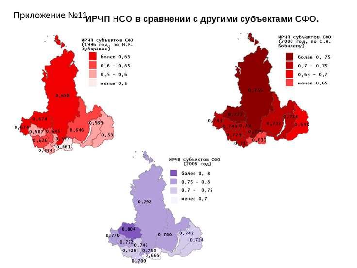 Приложение №11 ИРЧП НСО в сравнении с другими субъектами СФО.