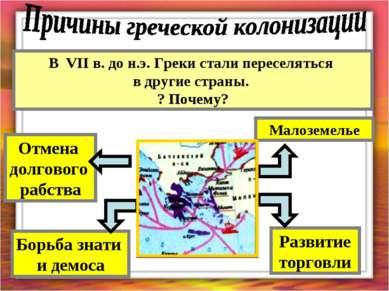 Отмена долгового рабства Развитие торговли Борьба знати и демоса В VII в. до ...