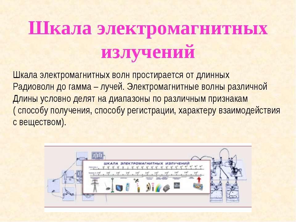 Шкала электромагнитных излучений Шкала электромагнитных волн простирается от ...