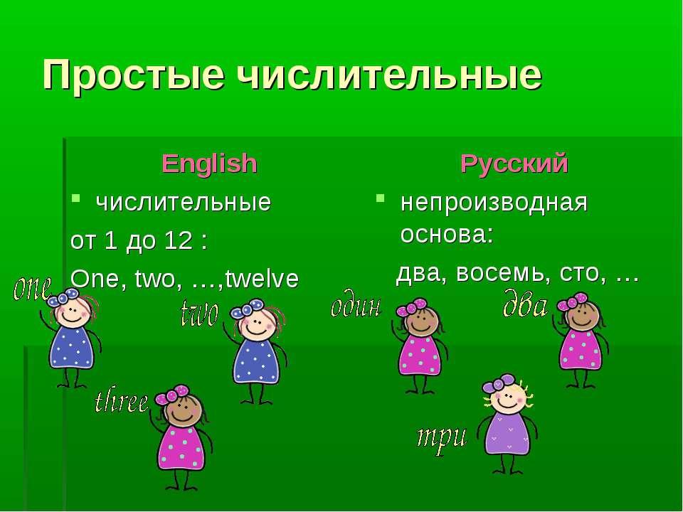 Простые числительные English числительные от 1 до 12 : One, two, …,twelve Рус...