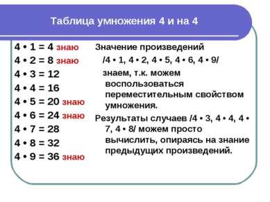 Таблица умножения 4 и на 4 4 • 1 = 4 знаю 4 • 2 = 8 знаю 4 • 3 = 12 4 • 4 = 1...