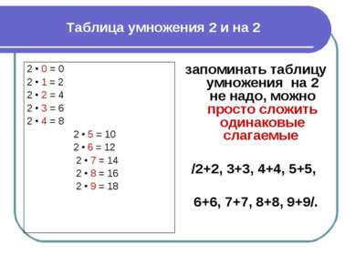 Таблица умножения 2 и на 2 2 • 0 = 0 2 • 1 = 2 2 • 2 = 4 2 • 3 = 6 2 • 4 = 8...