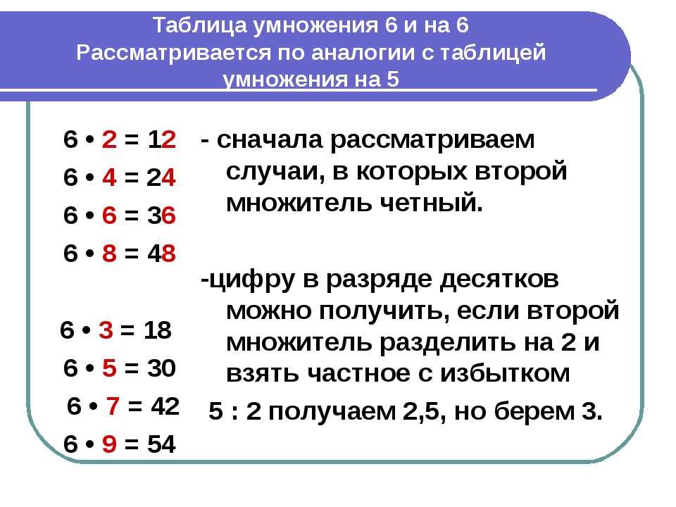 Таблица умножения 6 и на 6 Рассматривается по аналогии с таблицей умножения н...