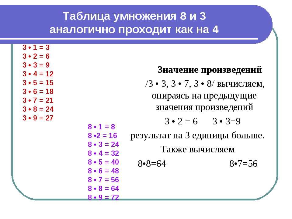 Таблица умножения 8 и 3 аналогично проходит как на 4 3 • 1 = 3 3 • 2 = 6 3 • ...
