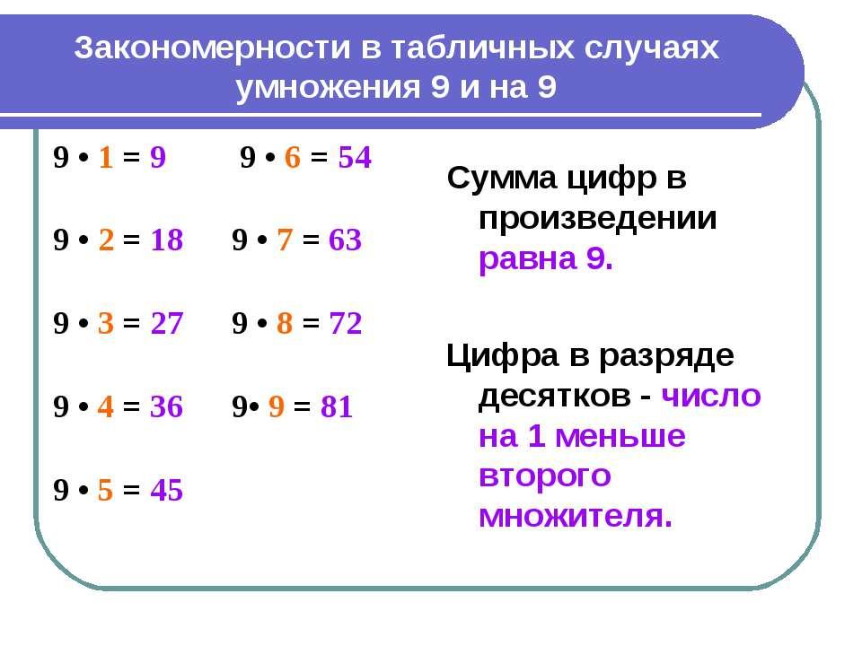 Закономерности в табличных случаях умножения 9 и на 9 Сумма цифр в произведен...