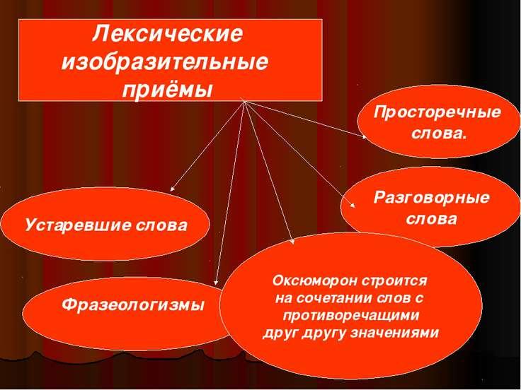 Лексические изобразительные приёмы Устаревшие слова Разговорные слова Простор...