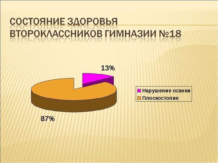 Пронин Михаил Викторович МБОУ Гимназия № 18 3г класс