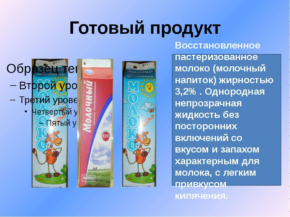 Готовый продукт Восстановленное пастеризованное молоко (молочный напиток) жир...