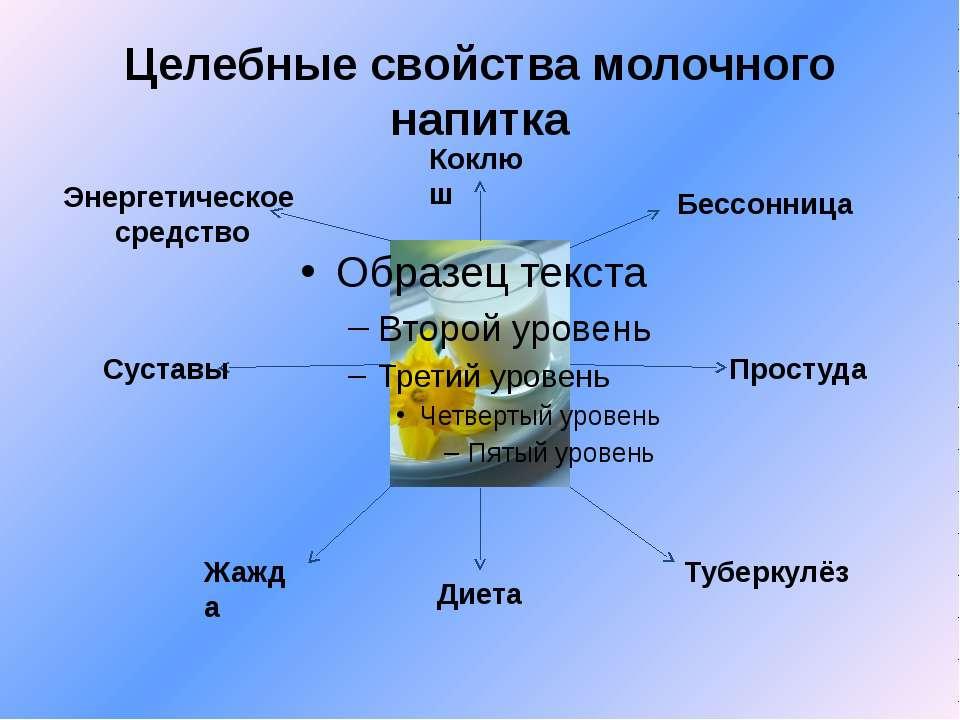 Целебные свойства молочного напитка Коклюш Бессонница Простуда Туберкулёз Дие...