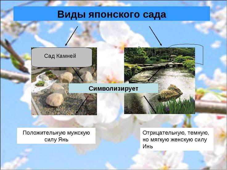 Виды японского сада Символизирует Положительную мужскую силу Янь Отрицательну...