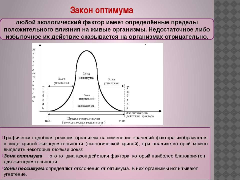 Закон оптимума любой экологический фактор имеет определённые пределы положите...