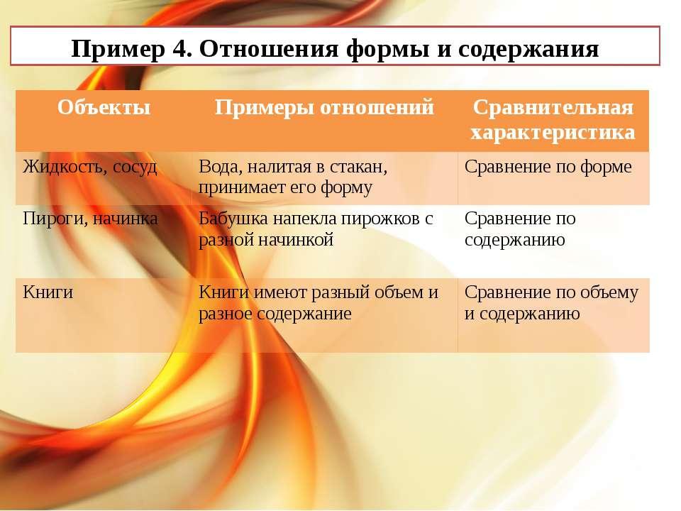 Пример 4. Отношения формы и содержания Объекты Примеры отношений Сравнительна...