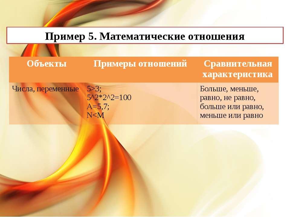 Пример 5. Математические отношения Объекты Примеры отношений Сравнительнаяхар...