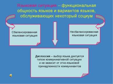 Языковая ситуация – функциональная общность языков и вариантов языков, обслуж...