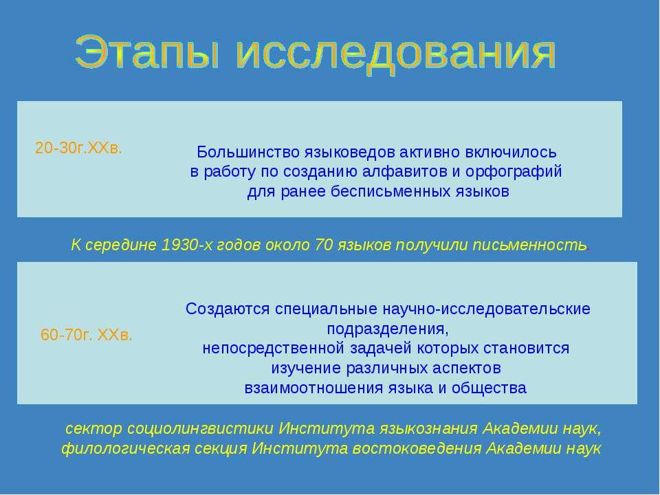Большинство языковедов активно включилось в работу по созданию алфавитов и ор...