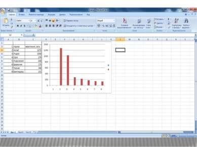 Электронные таблицы позволяют обрабатывать большие массивы числовых данных. В...