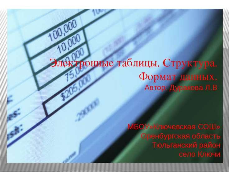Электронные таблицы. Структура. Формат данных. Автор: Дуракова Л.В МБОУ»Ключе...