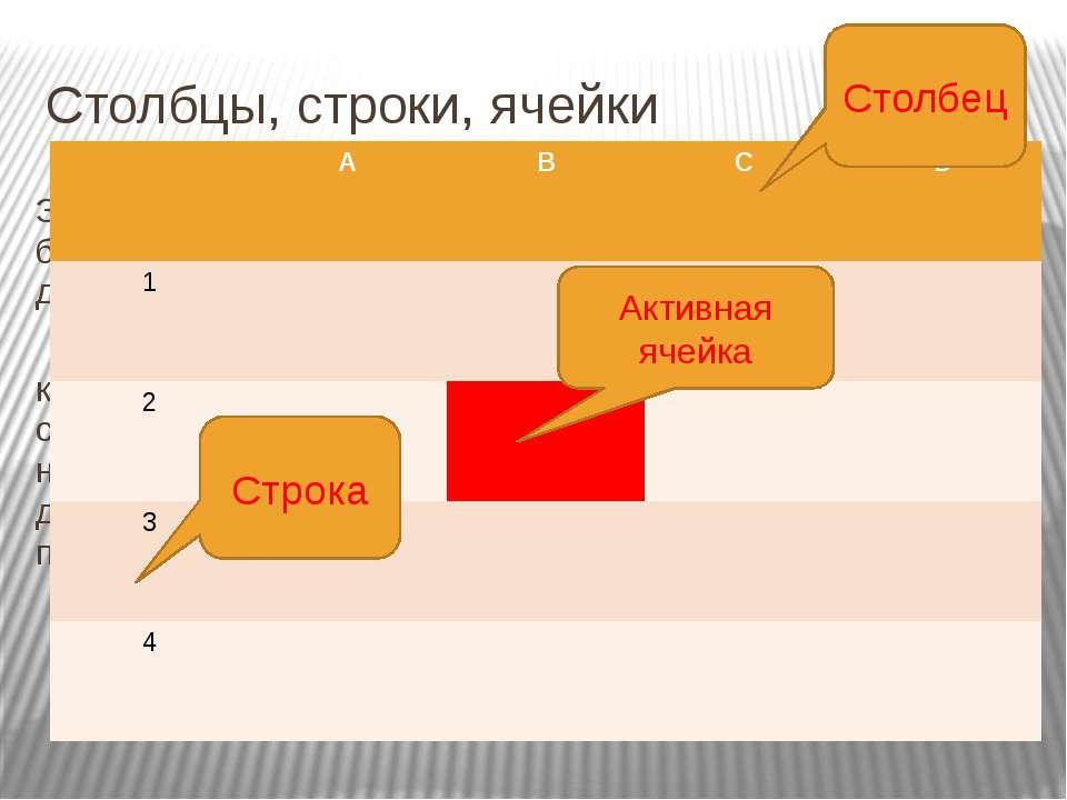 Столбцы, строки, ячейки Электронная таблица состоит из столбцов и строк. Заго...
