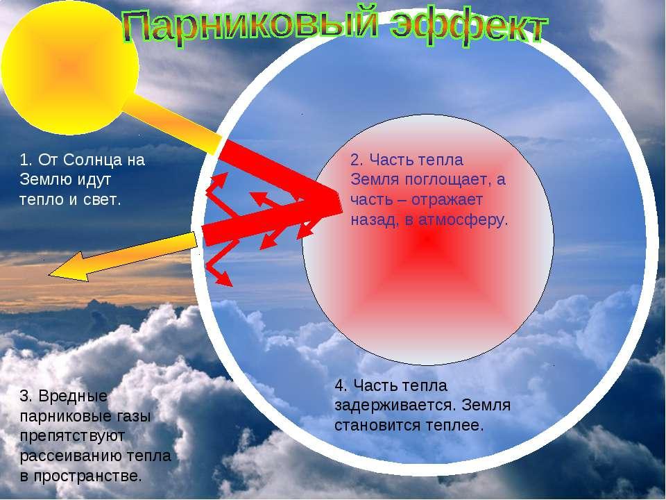 1. От Солнца на Землю идут тепло и свет. 2. Часть тепла Земля поглощает, а ча...