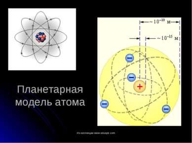 Планетарная модель атома Из коллекции www.eduspb.com Из коллекции www.eduspb.com