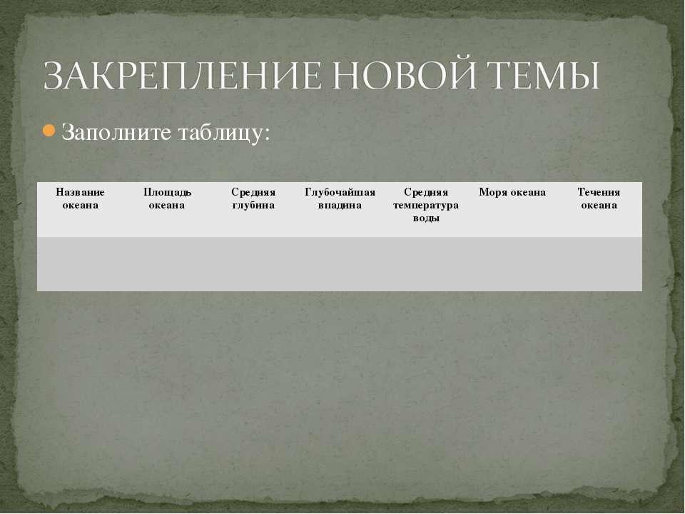 Заполните таблицу: Название океана Площадь океана Средняя глубина Глубочайшая...