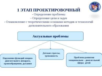 1 ЭТАП ПРОЕКТИРОВОЧНЫЙ - Определение проблемы - Определение цели и задач - Оз...