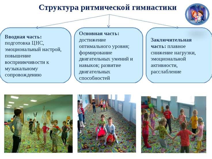 Структура ритмической гимнастики Вводная часть: подготовка ЦНС, эмоциональный...